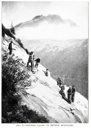 Building the White Pass & Yukon Railway, 1898
